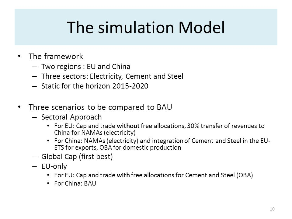 The simulation Model The framework – Two regions : EU and China – Three sectors: Electricity, Cement and Steel – Static for the horizon 2015-2020 Thre