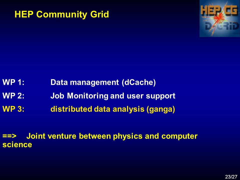 23/27 HEP Community Grid WP 1: Data management (dCache) WP 2: Job Monitoring and user support WP 3:distributed data analysis (ganga) ==> Joint venture between physics and computer science