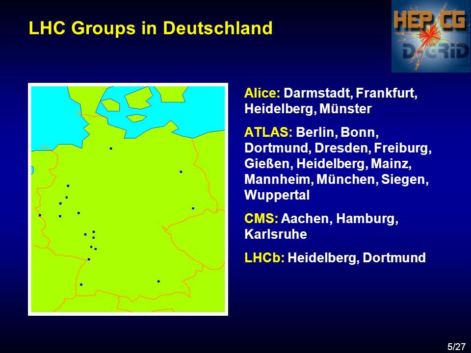 5/27 LHC Groups in Deutschland Alice: Darmstadt, Frankfurt, Heidelberg, Münster ATLAS: Berlin, Bonn, Dortmund, Dresden, Freiburg, Gießen, Heidelberg, Mainz, Mannheim, München, Siegen, Wuppertal CMS: Aachen, Hamburg, Karlsruhe LHCb: Heidelberg, Dortmund