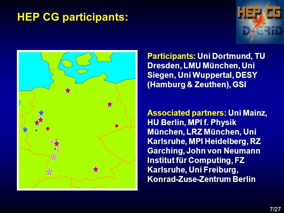 7/27 HEP CG participants: Participants: Uni Dortmund, TU Dresden, LMU München, Uni Siegen, Uni Wuppertal, DESY (Hamburg & Zeuthen), GSI Associated partners: Uni Mainz, HU Berlin, MPI f.