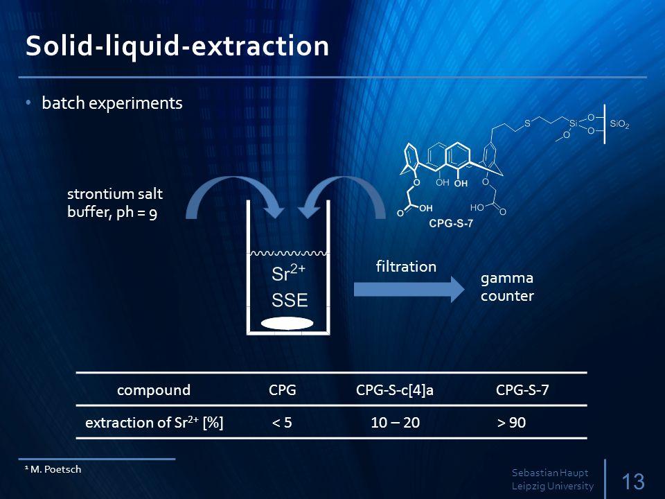 Solid-liquid-extraction 13 Sebastian Haupt Leipzig University 1 M.