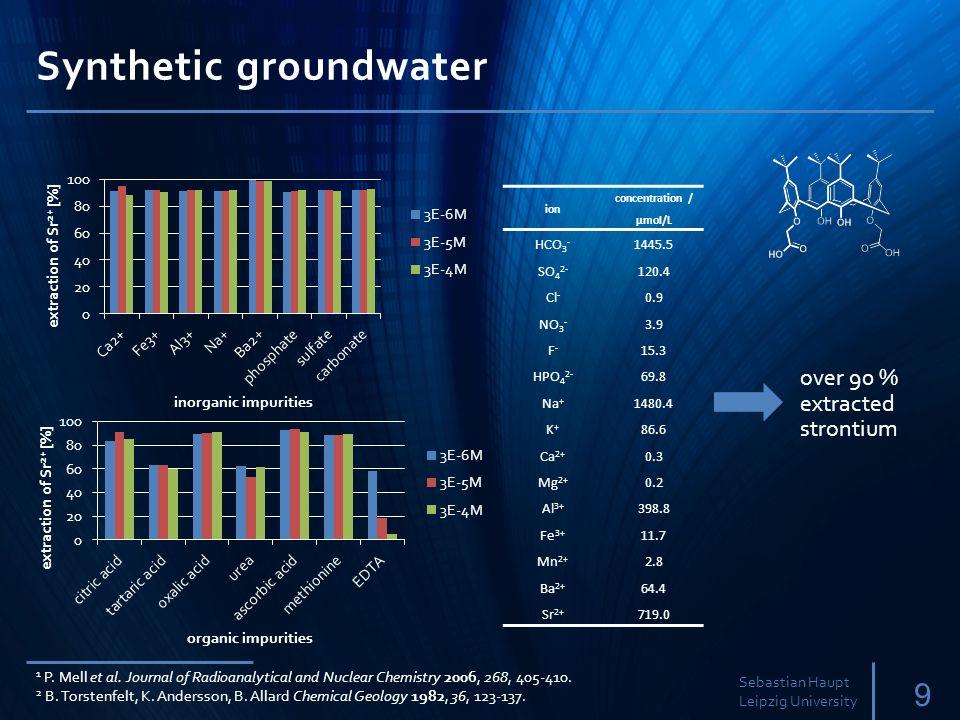 Synthetic groundwater 9 Sebastian Haupt Leipzig University 1 P.
