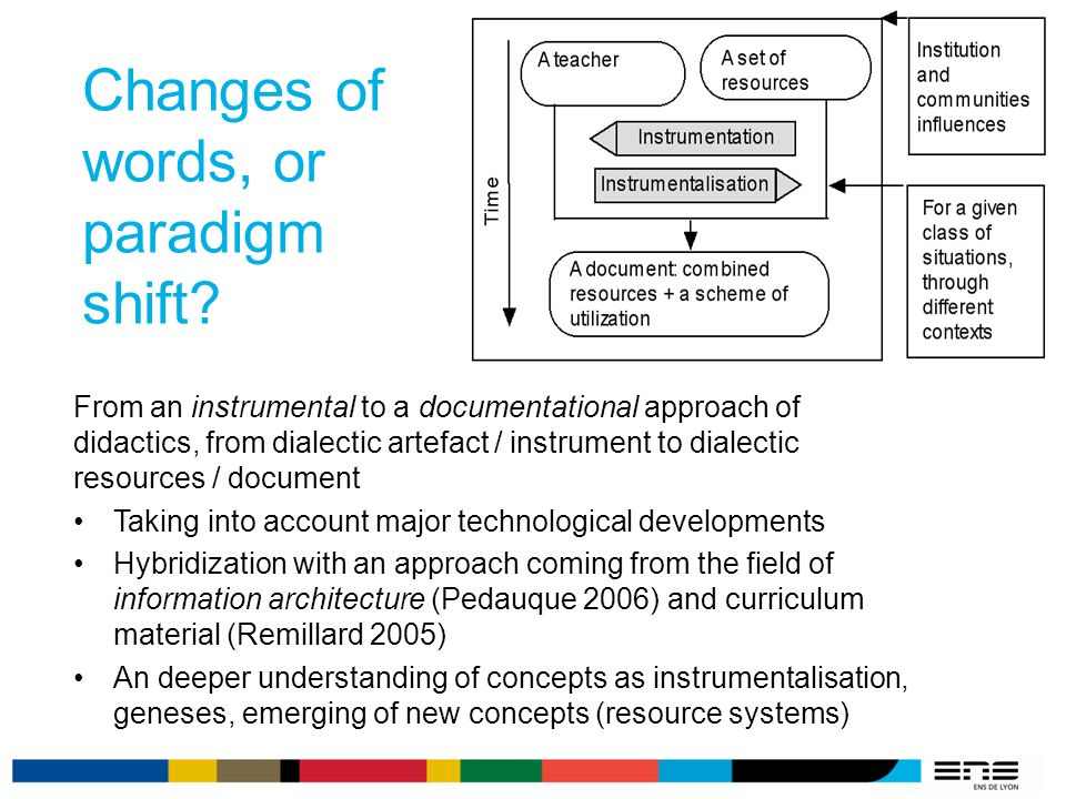 Changes of words, or paradigm shift? From an instrumental to a documentational approach of didactics, from dialectic artefact / instrument to dialecti