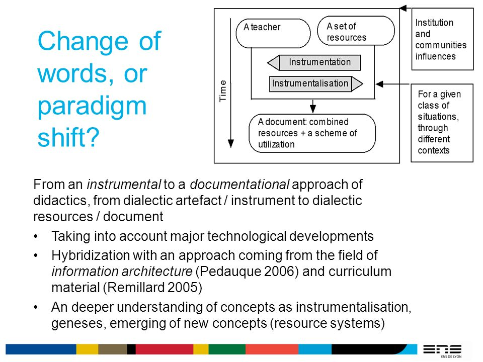 Change of words, or paradigm shift? From an instrumental to a documentational approach of didactics, from dialectic artefact / instrument to dialectic