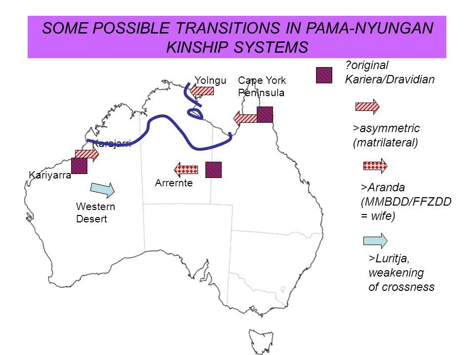 SOME POSSIBLE TRANSITIONS IN PAMA-NYUNGAN KINSHIP SYSTEMS ?original Kariera/Dravidian >asymmetric (matrilateral) >Aranda (MMBDD/FFZDD = wife) >Luritja