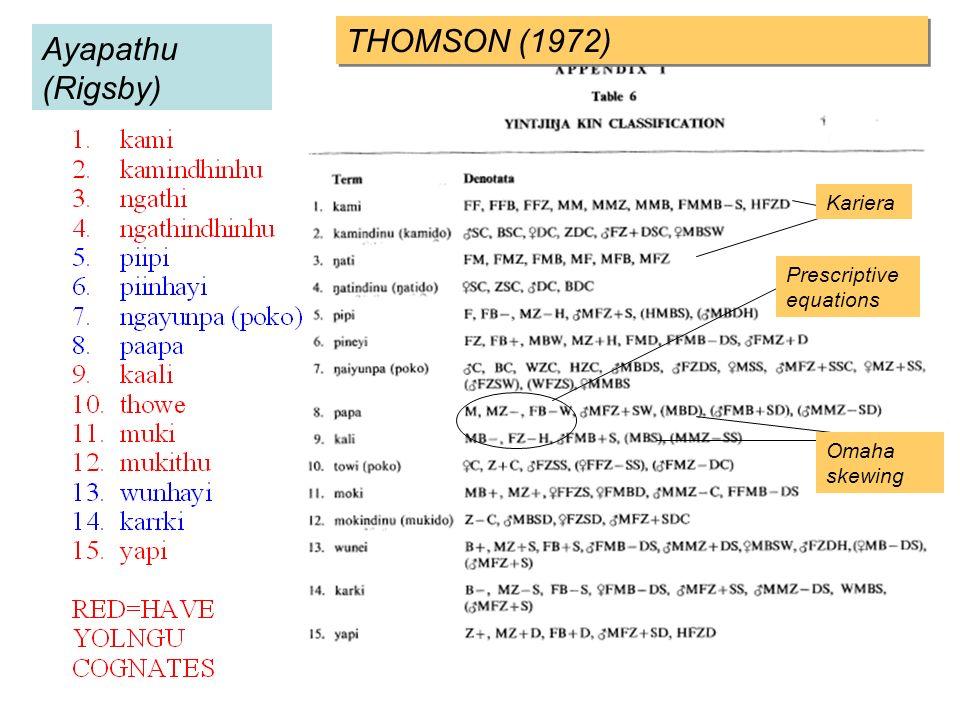 THOMSON (1972) Ayapathu (Rigsby) Kariera Omaha skewing Prescriptive equations
