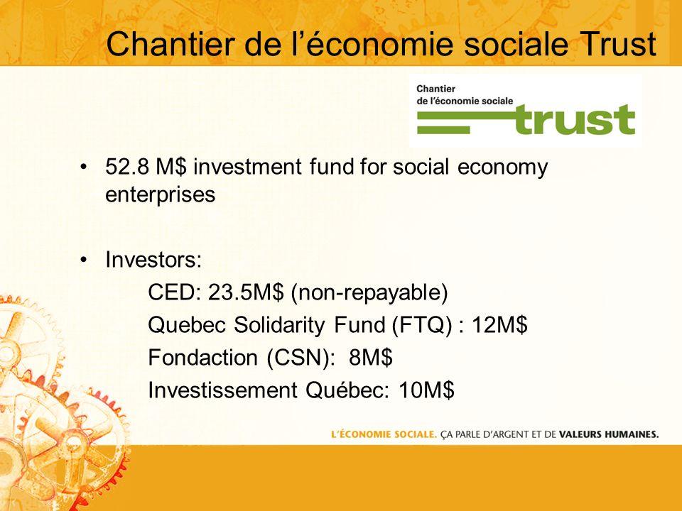 Chantier de léconomie sociale Trust 52.8 M$ investment fund for social economy enterprises Investors: CED: 23.5M$ (non-repayable) Quebec Solidarity Fund (FTQ) : 12M$ Fondaction (CSN): 8M$ Investissement Québec: 10M$