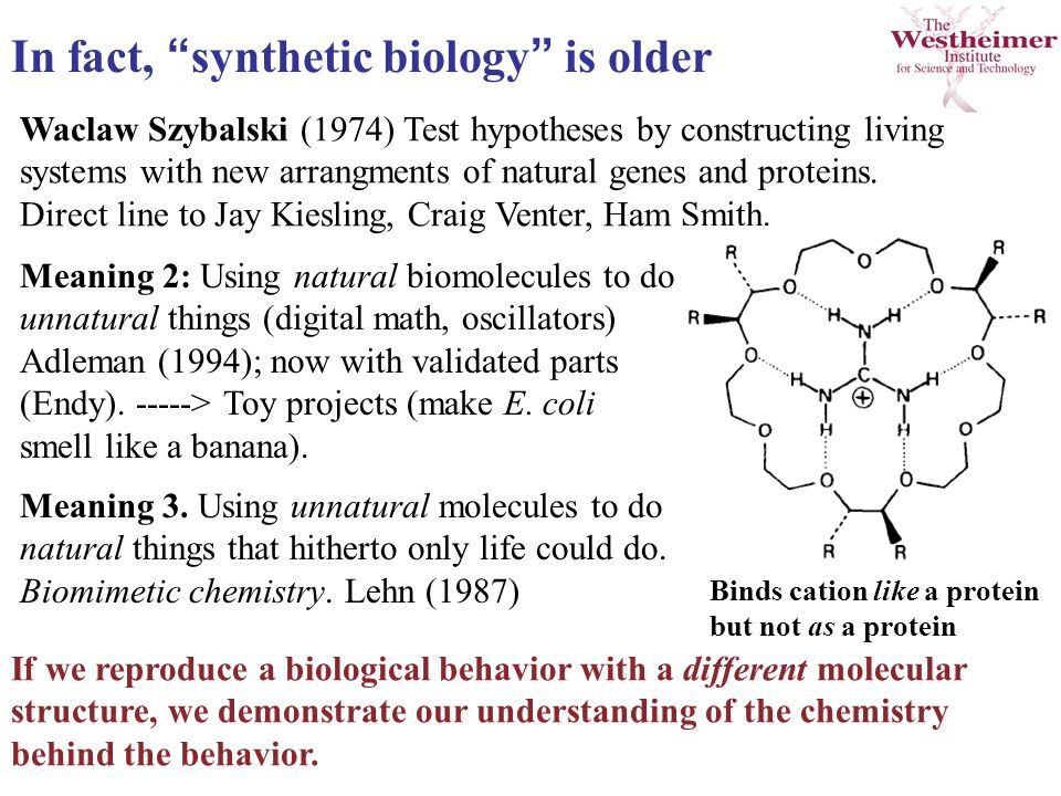 In fact, synthetic biology is older Waclaw Szybalski (1974) Test hypotheses by constructing living systems with new arrangments of natural genes and proteins.