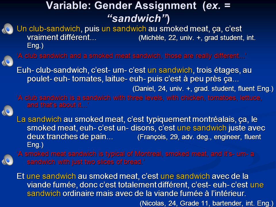 Variable: Gender Assignment (ex.