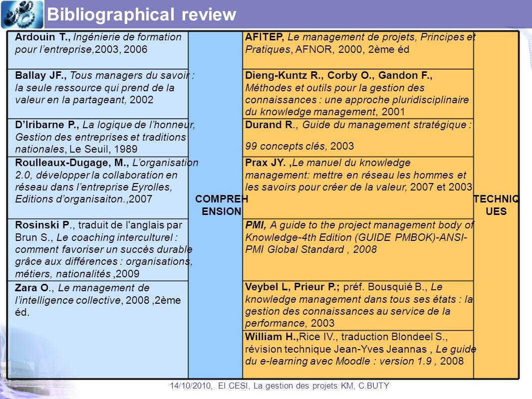 Bibliographical review 14/10/2010, EI CESI, La gestion des projets KM, C.BUTY Ardouin T., Ingénierie de formation pour lentreprise,2003, 2006 COMPREH ENSION AFITEP, Le management de projets, Principes et Pratiques, AFNOR, 2000, 2ème éd TECHNIQ UES Ballay JF., Tous managers du savoir : la seule ressource qui prend de la valeur en la partageant, 2002 Dieng-Kuntz R., Corby O., Gandon F., Méthodes et outils pour la gestion des connaissances : une approche pluridisciplinaire du knowledge management, 2001 DIribarne P., La logique de lhonneur, Gestion des entreprises et traditions nationales, Le Seuil, 1989 Durand R., Guide du management stratégique : 99 concepts clés, 2003 Roulleaux-Dugage, M., Lorganisation 2.0, développer la collaboration en réseau dans lentreprise Eyrolles, Editions dorganisaiton.,2007 Prax JY.,Le manuel du knowledge management: mettre en réseau les hommes et les savoirs pour créer de la valeur, 2007 et 2003 Rosinski P., traduit de l anglais par Brun S., Le coaching interculturel : comment favoriser un succès durable grâce aux différences : organisations, métiers, nationalités,2009 PMI, A guide to the project management body of Knowledge-4th Edition (GUIDE PMBOK)-ANSI- PMI Global Standard, 2008 Zara O., Le management de lintelligence collective, 2008,2ème éd.