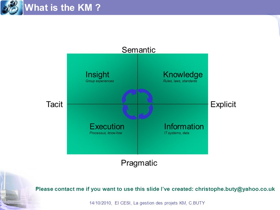 What is the KM .