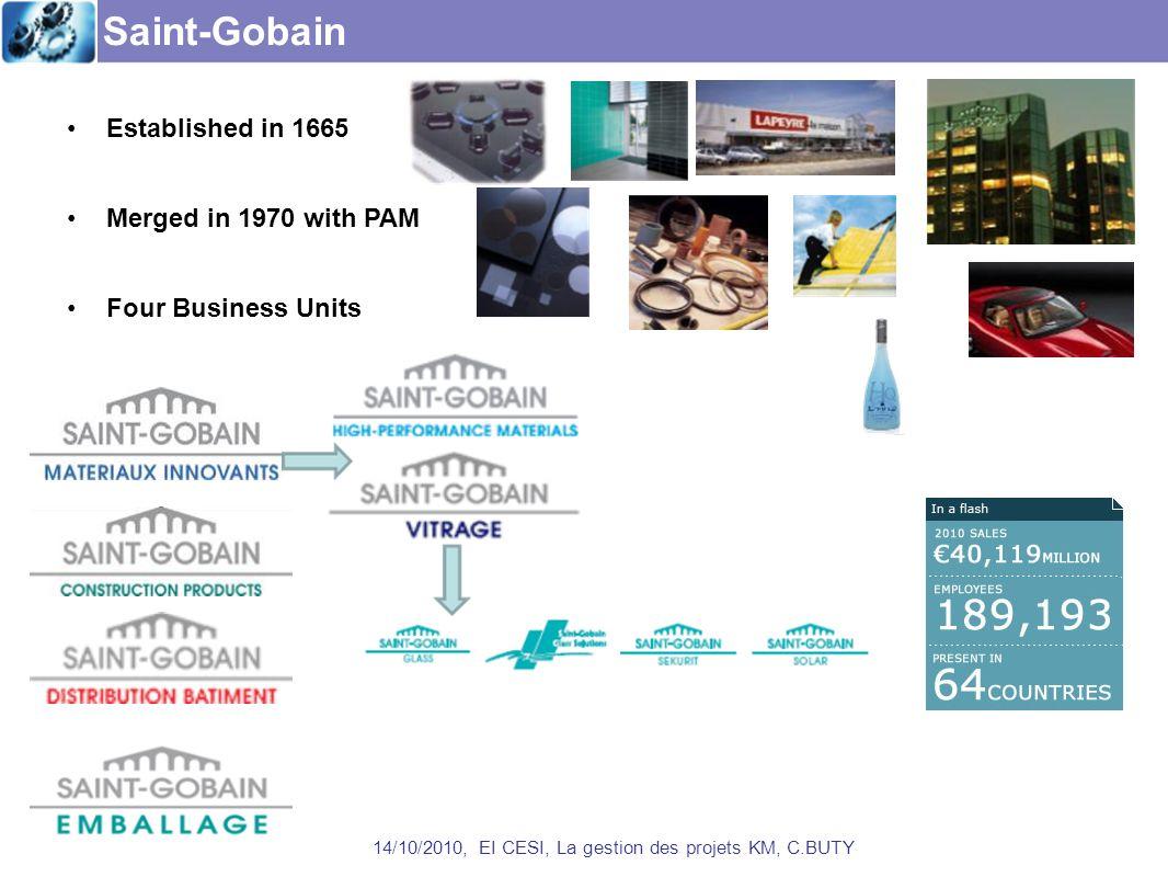 Saint-Gobain Glass & Eurofloat 14/10/2010, EI CESI, La gestion des projets KM, C.BUTY Flat glass Coater glass Coloured glass Tinted glass Laminated glass Pattern glass Eurofloat