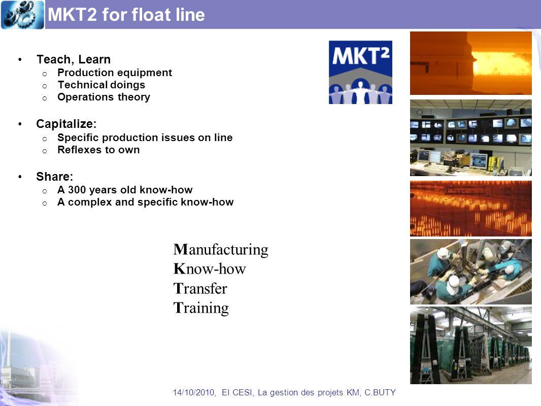 Conclusion 14/10/2010, EI CESI, La gestion des projets KM, C.BUTY For further information, please contact me