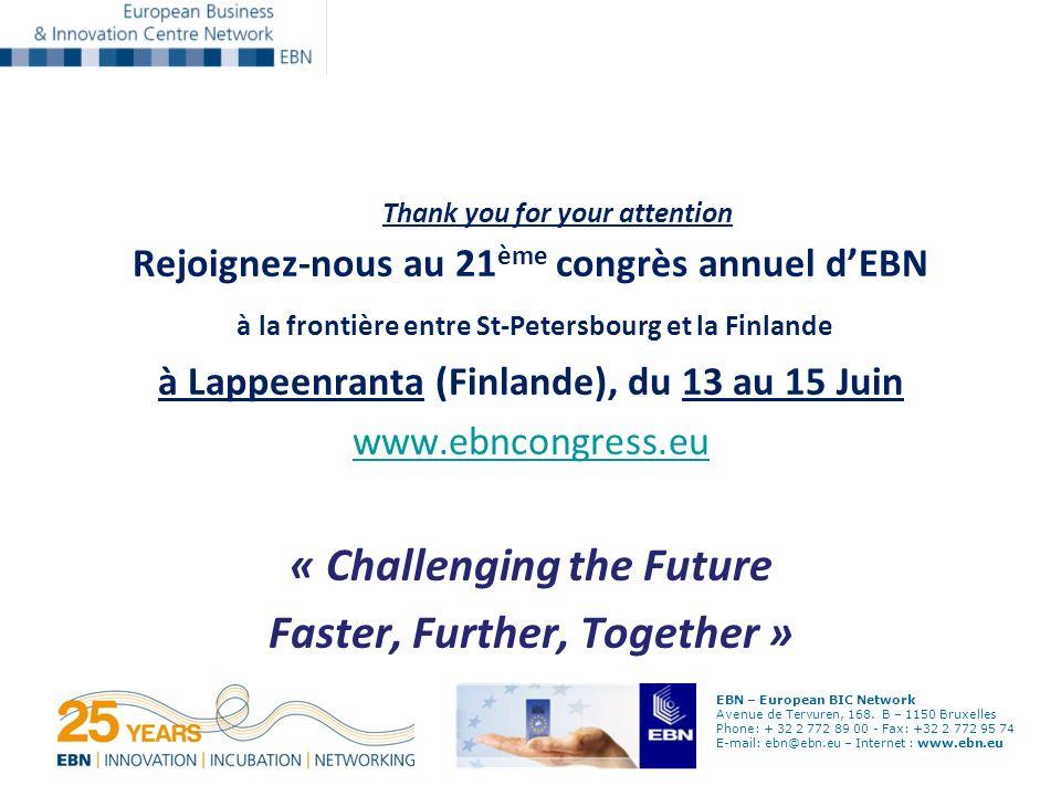 EBN – European BIC Network Avenue de Tervuren, 168.