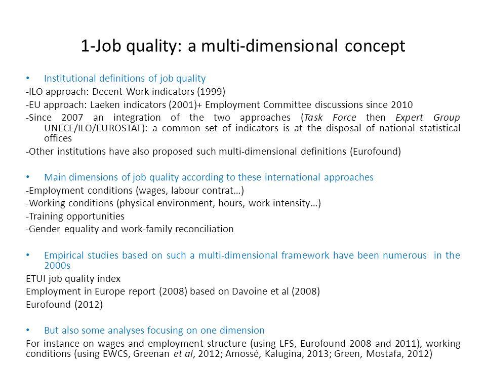 1-Job quality: a multi-dimensional concept Institutional definitions of job quality -ILO approach: Decent Work indicators (1999) -EU approach: Laeken