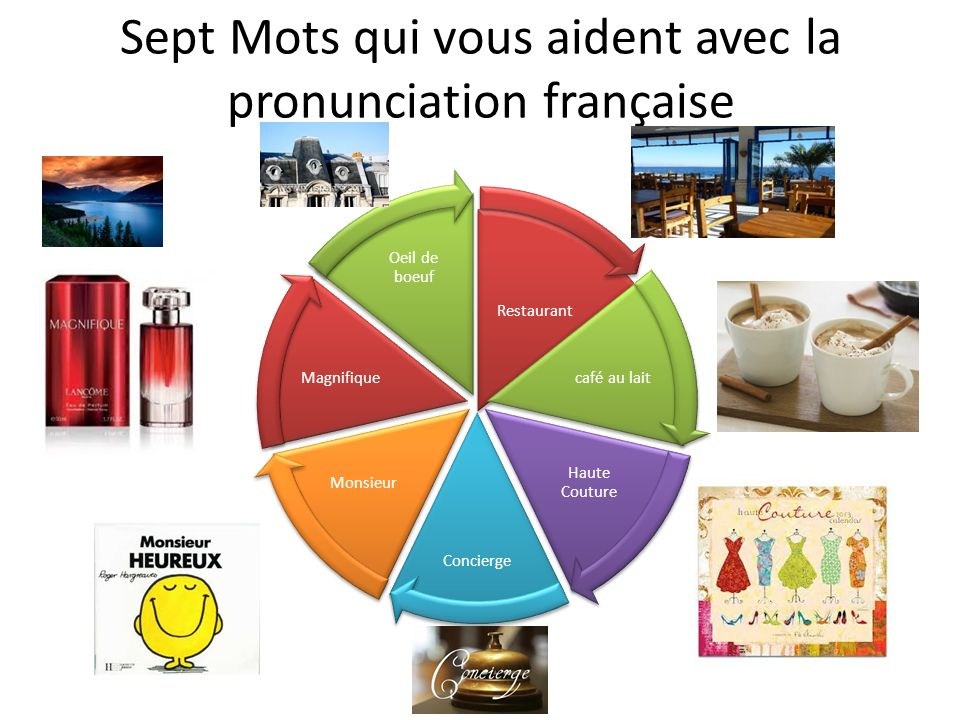 CAFÉ AU LAIT Consonants: th pronounced as t the i followed by n in vin is pronounced, unlike other final consonants if you want vin du pays, pronounce it payee with a silent s.