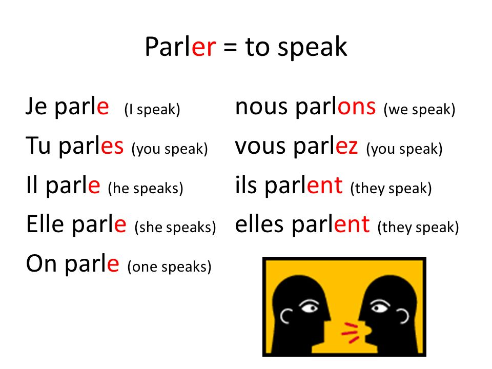 Parler = to speak Je parle (I speak) nous parlons (we speak) Tu parles (you speak) vous parlez (you speak) Il parle (he speaks) ils parlent (they spea