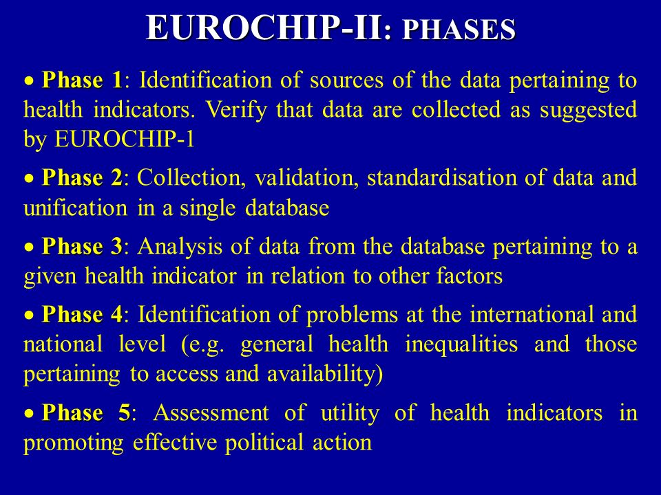 Phase 1 Phase 1: Identification of sources of the data pertaining to health indicators.