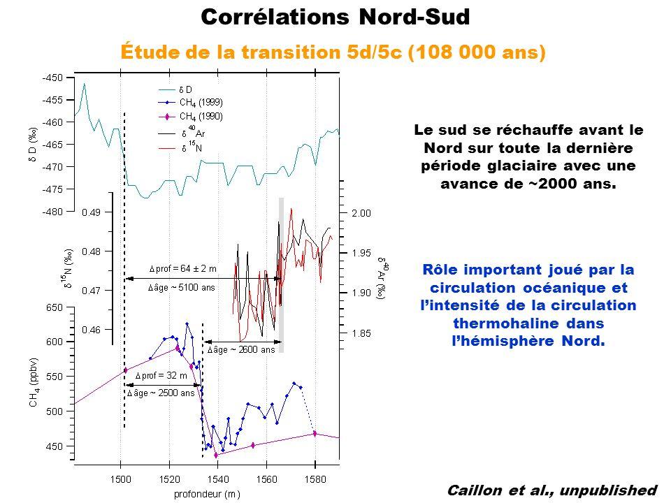 Caillon et al., unpublished Le sud se réchauffe avant le Nord sur toute la dernière période glaciaire avec une avance de ~2000 ans.