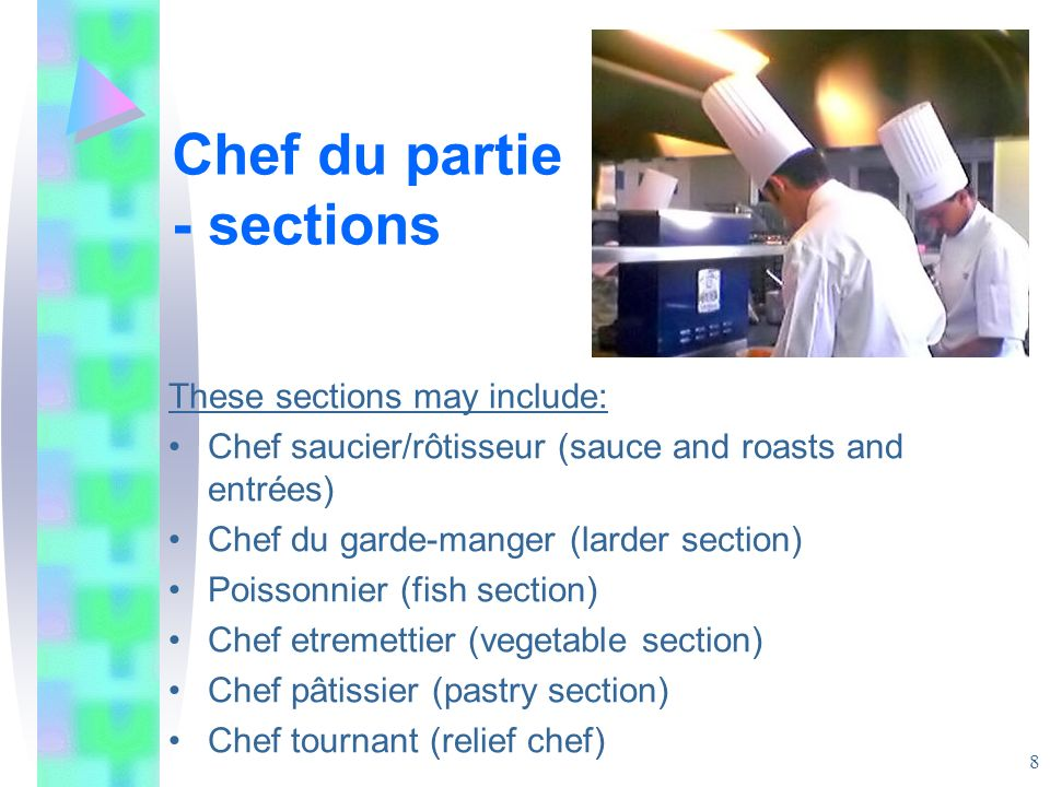 Chef du partie - sections These sections may include: Chef saucier/rôtisseur (sauce and roasts and entrées) Chef du garde-manger (larder section) Pois