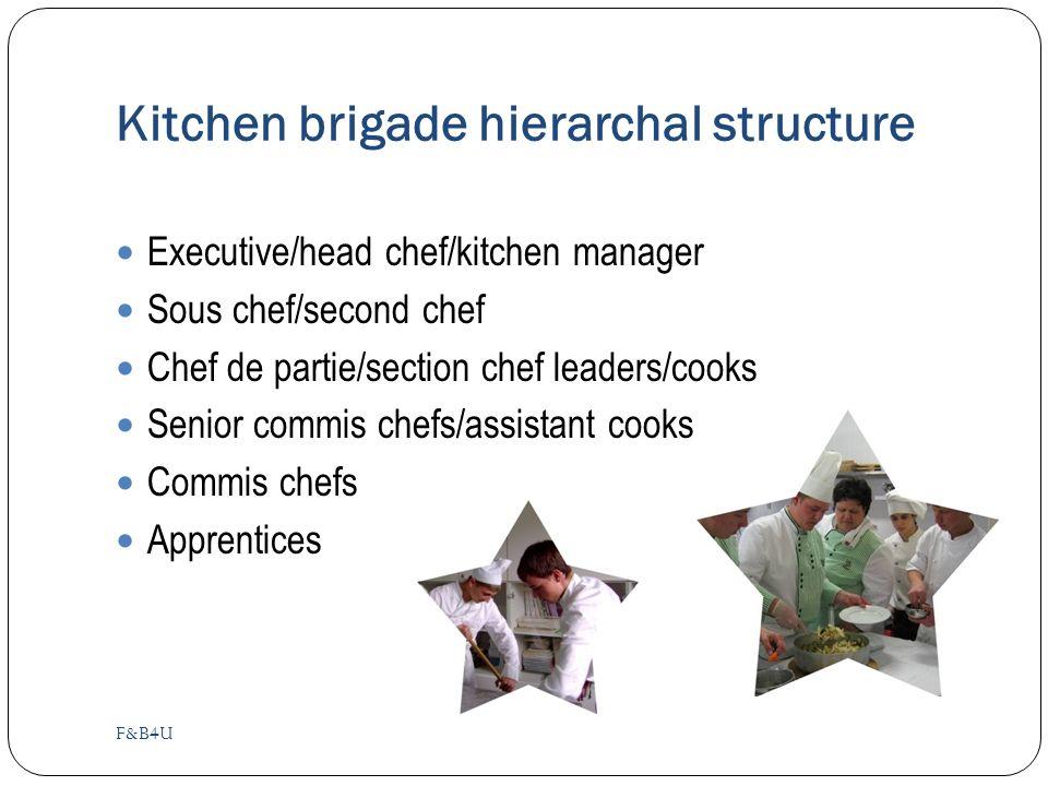Kitchen brigade hierarchal structure F&B4U Executive/head chef/kitchen manager Sous chef/second chef Chef de partie/section chef leaders/cooks Senior