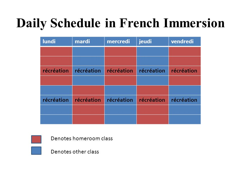 Daily Schedule in French Immersion lundimardimercredijeudivendredi récréation Denotes homeroom class Denotes other class