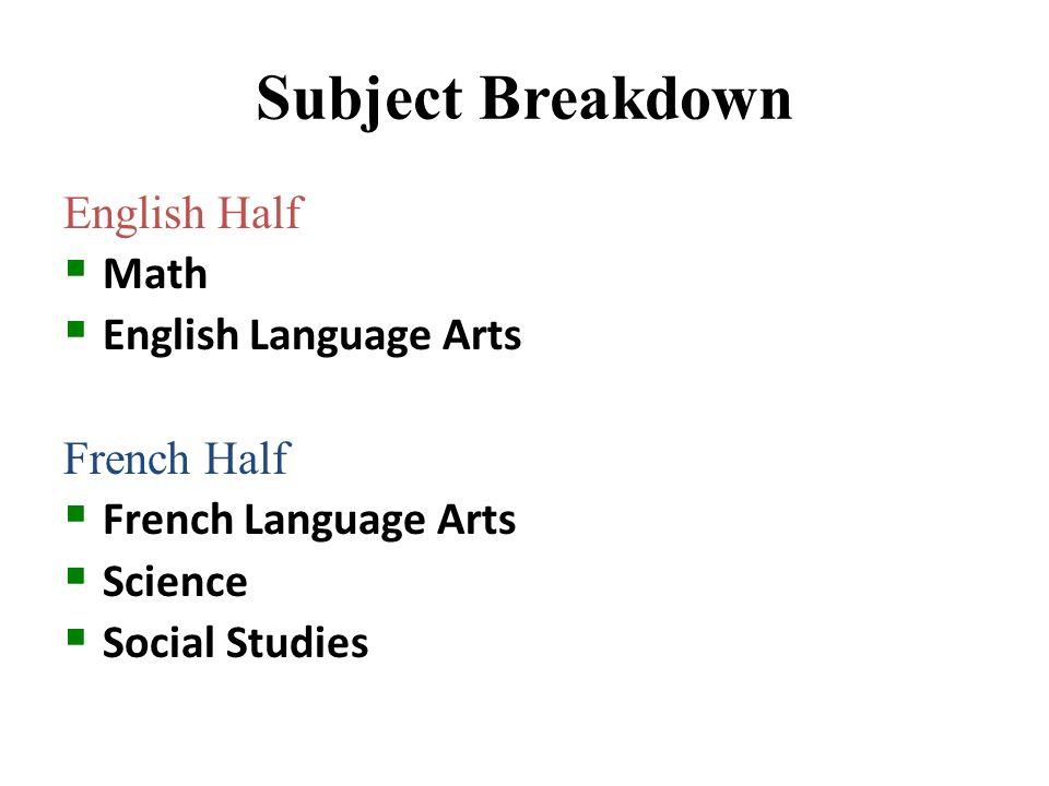 Subject Breakdown English Half Math English Language Arts French Half French Language Arts Science Social Studies