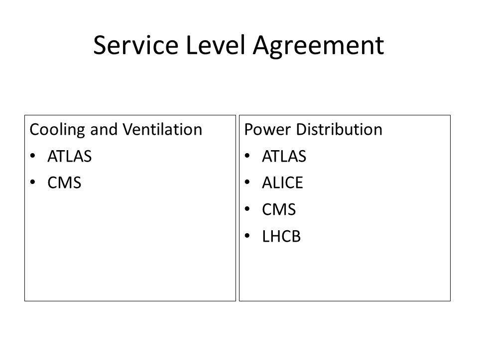 Service Level Agreement Cooling and Ventilation ATLAS CMS Power Distribution ATLAS ALICE CMS LHCB