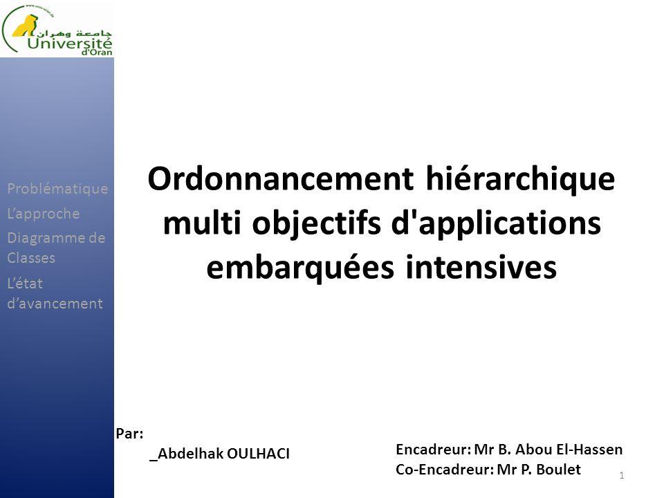 Ordonnancement hiérarchique multi objectifs d applications embarquées intensives 1 Par: _Abdelhak OULHACI Encadreur: Mr B.