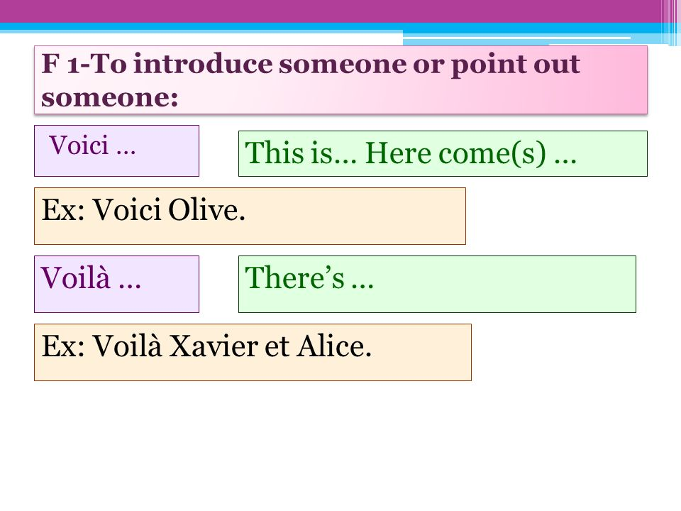 F 1-To introduce someone or point out someone: Voici … This is… Here come(s) … Ex: Voici Olive. Voilà …Theres … Ex: Voilà Xavier et Alice.
