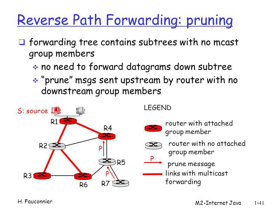 Reverse Path Forwarding: pruning forwarding tree contains subtrees with no mcast group members no need to forward datagrams down subtree prune msgs se