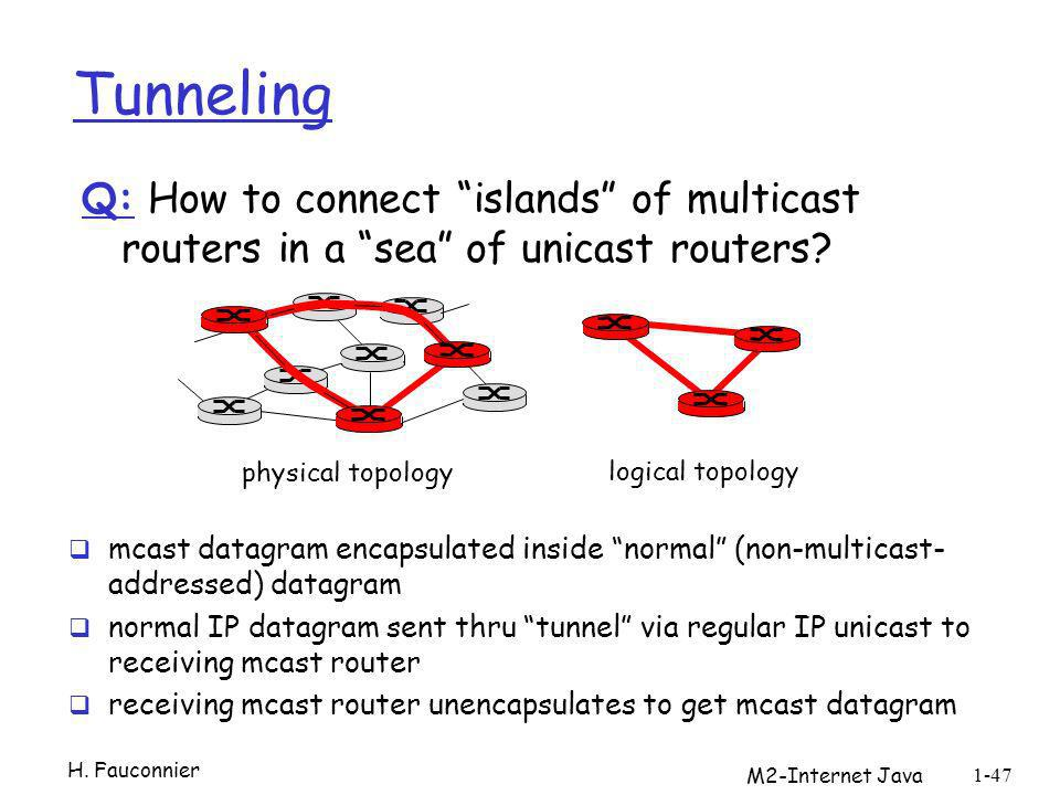 Tunneling Q: How to connect islands of multicast routers in a sea of unicast routers? mcast datagram encapsulated inside normal (non-multicast- addres