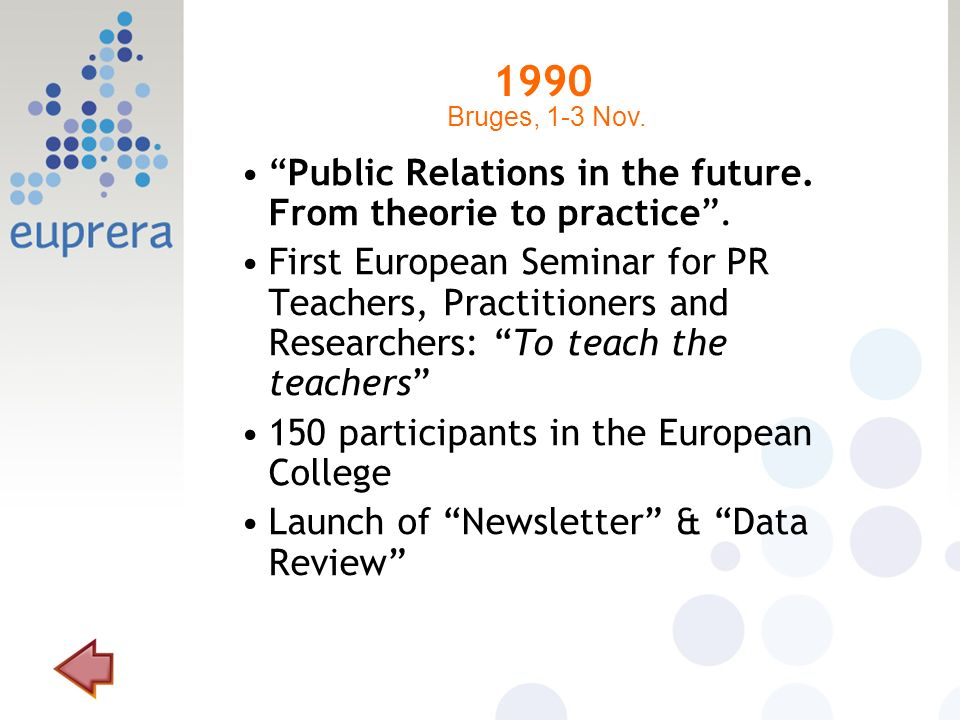 1990 Public Relations in the future. From theorie to practice.