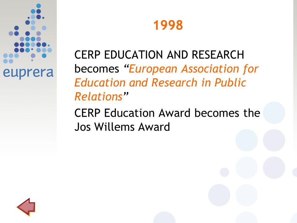 1998 CERP EDUCATION AND RESEARCH becomes European Association for Education and Research in Public Relations CERP Education Award becomes the Jos Will