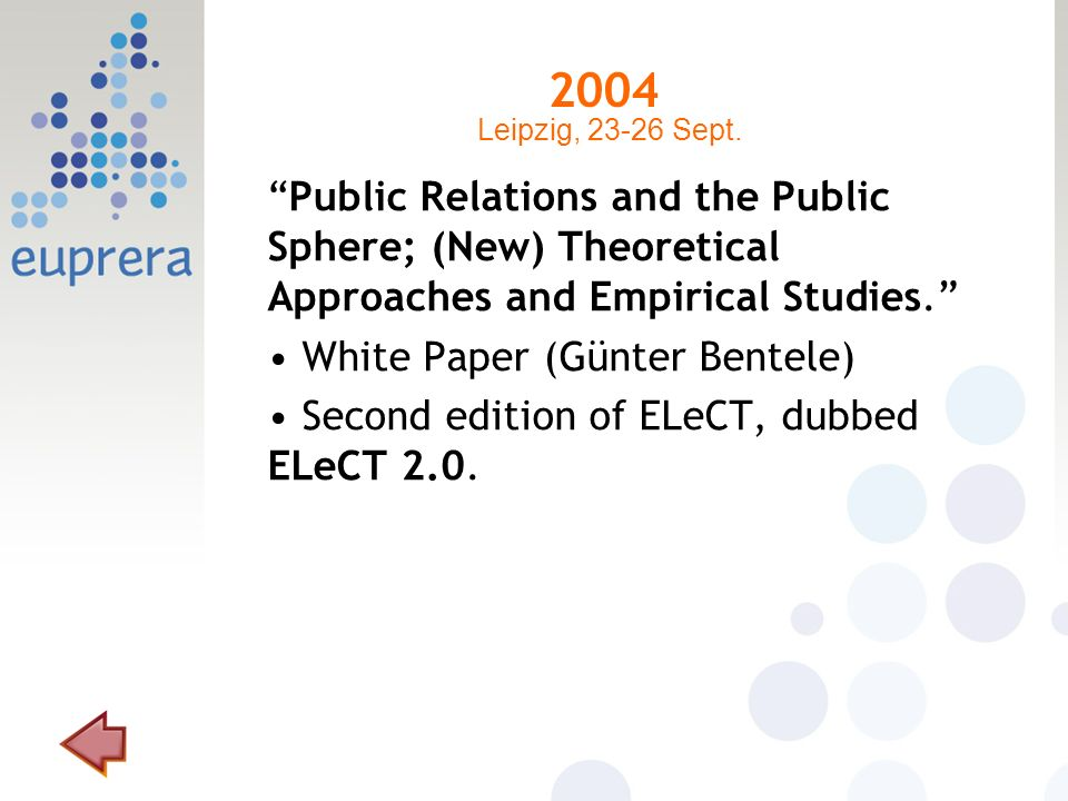 2004 Public Relations and the Public Sphere; (New) Theoretical Approaches and Empirical Studies.