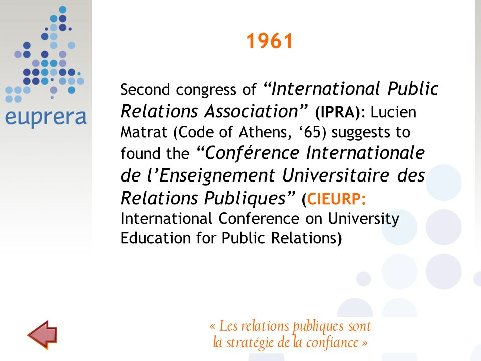 1961 Second congress of International Public Relations Association (IPRA): Lucien Matrat (Code of Athens, 65) suggests to found the Conférence Interna