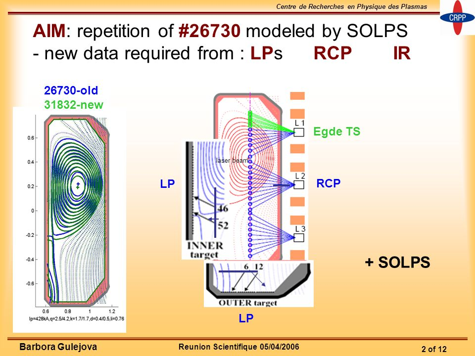 Reunion Scientifique 05/04/2006 Centre de Recherches en Physique des Plasmas 2 of 12 Barbora Gulejova AIM: repetition of #26730 modeled by SOLPS - new data required from : LPs RCP IR laser beam 26730-old 31832-new RCP Egde TS LP + SOLPS