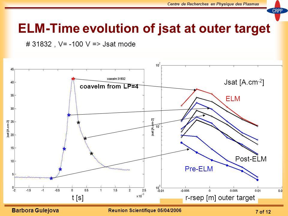 Reunion Scientifique 05/04/2006 Centre de Recherches en Physique des Plasmas 7 of 12 Barbora Gulejova ELM-Time evolution of jsat at outer target coave