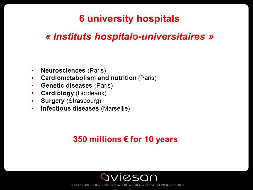 Neurosciences (Paris) Cardiometabolism and nutrition (Paris) Genetic diseases (Paris) Cardiology (Bordeaux) Surgery (Strasbourg) Infectious diseases (