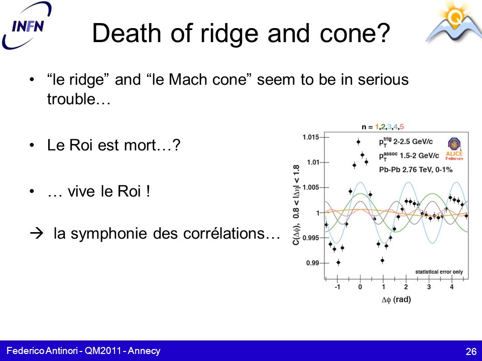 Death of ridge and cone. le ridge and le Mach cone seem to be in serious trouble… Le Roi est mort….