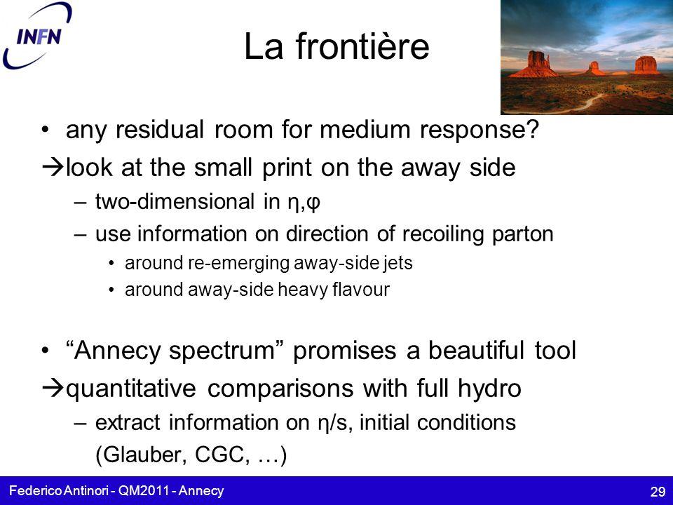 La frontière any residual room for medium response.