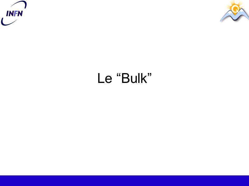 Le Bulk