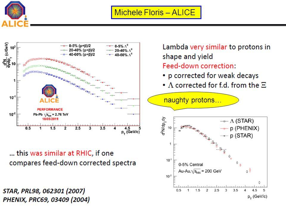 Federico Antinori - QM2011 - Annecy 51 Michele Floris – ALICE naughty protons…