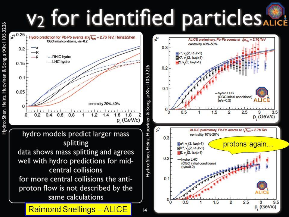 Federico Antinori - QM2011 - Annecy 52 protons again… Raimond Snellings – ALICE