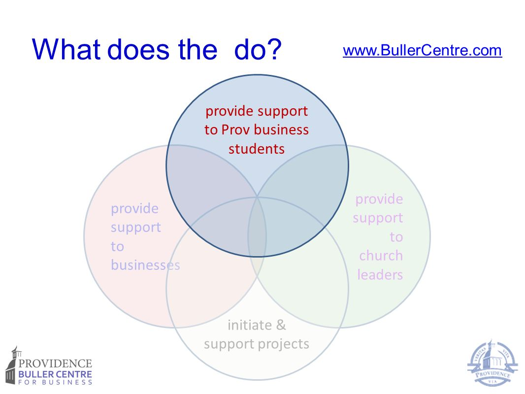 provide support to businesses provide support to church leaders initiate & support projects What does the do.