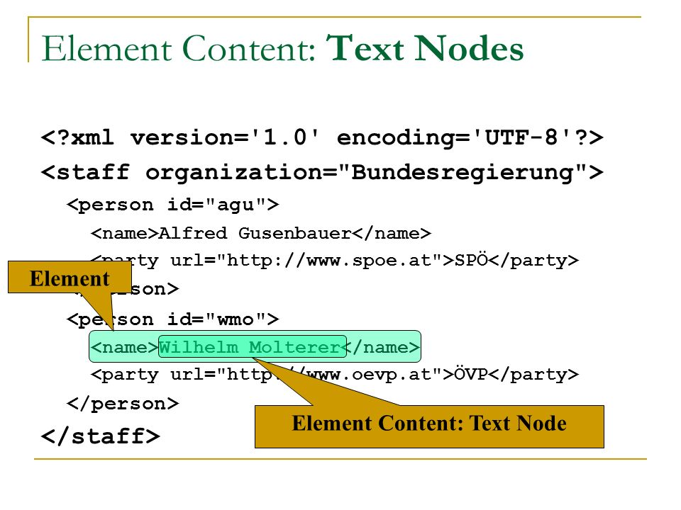 Alfred Gusenbauer SPÖ Wilhelm Molterer ÖVP Element Content: Text Nodes Element Content: Text Node Element