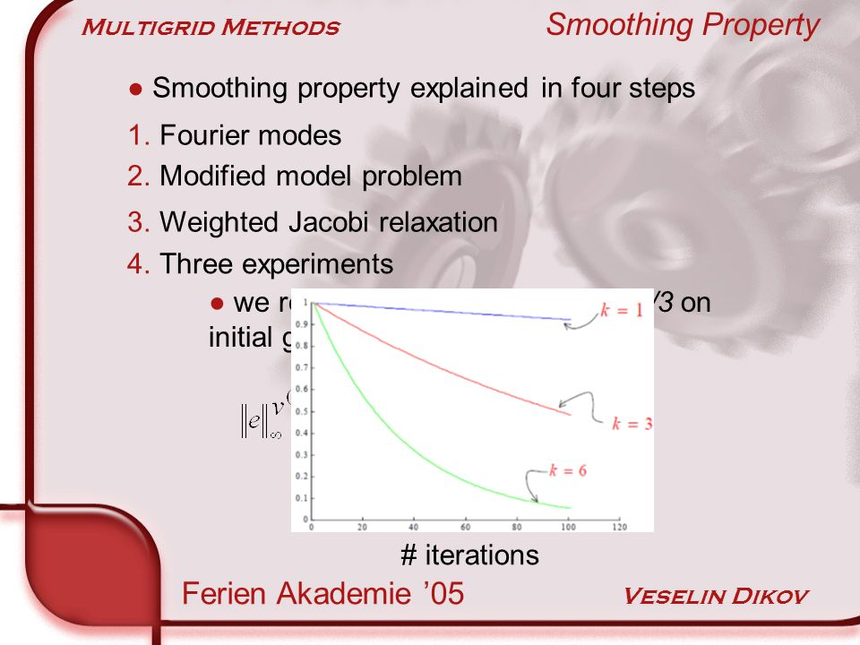 Multigrid Methods Smoothing Property Ferien Akademie 05 Veselin Dikov Smoothing property explained in four steps 1.Fourier modes 2.Modified model problem we relax with wJacobi with ω = 2/3 on initial guesses respectively: 3.Weighted Jacobi relaxation 4.Three experiments # iterations