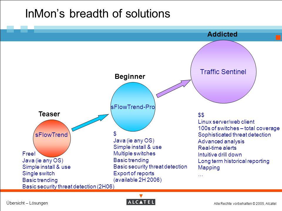 Alle Rechte vorbehalten © 2005, Alcatel Übersicht – Lösungen InMons breadth of solutions sFlowTrend-Pro sFlowTrend Traffic Sentinel Free.