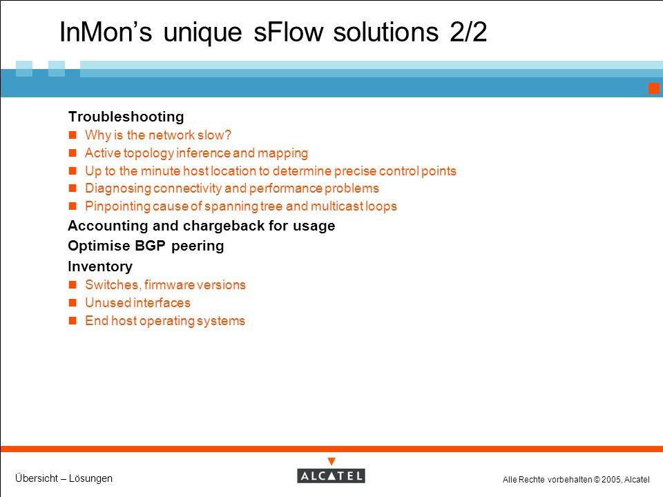 Alle Rechte vorbehalten © 2005, Alcatel Übersicht – Lösungen InMons unique sFlow solutions 2/2 Troubleshooting Why is the network slow.