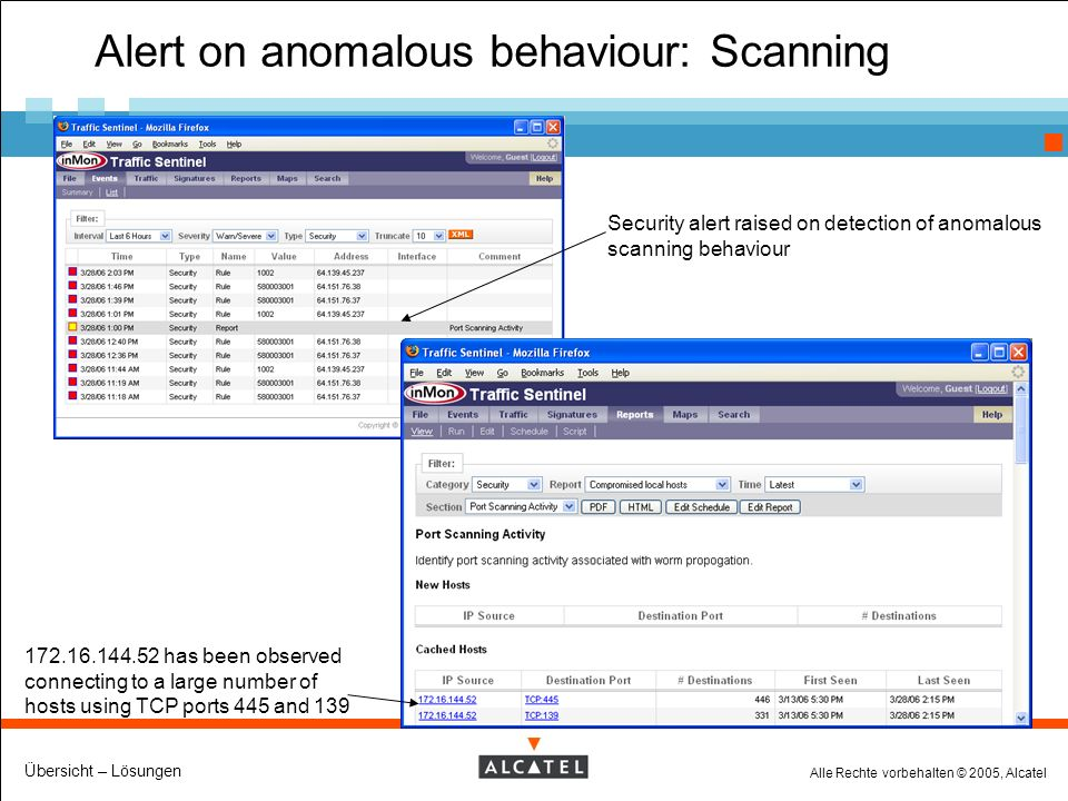 Alle Rechte vorbehalten © 2005, Alcatel Übersicht – Lösungen Alert on anomalous behaviour: Scanning Security alert raised on detection of anomalous scanning behaviour 172.16.144.52 has been observed connecting to a large number of hosts using TCP ports 445 and 139